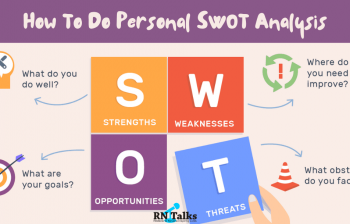 How To Do Personal SWOT Analysis | SWOT Analysis Process