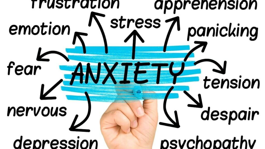 Anxiety Causes and Symptoms, What You Need to Know, Anxiety, Anxiety Disorders, Treatments For Anxiety, Natural Remedies For Anxiety